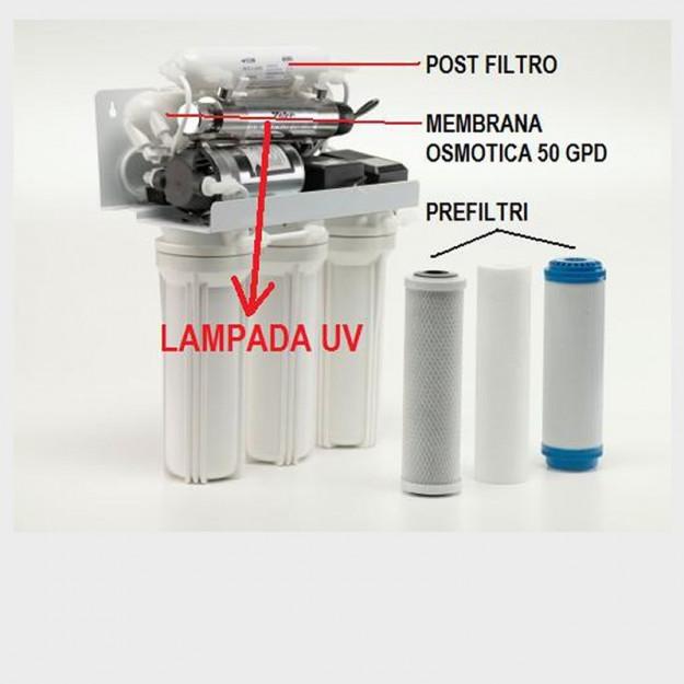 Lampada a raggi Ultravioletti per una completa ed efficace sterilizzazione