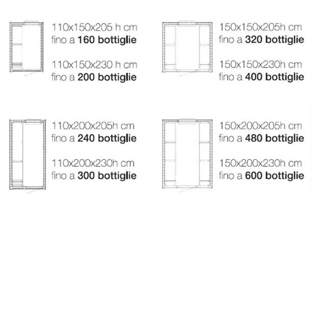 Principali configurazioni di Ideacantina
