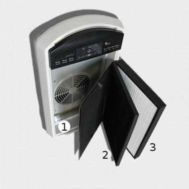 Set filtri ionizzatore 365 m3/h