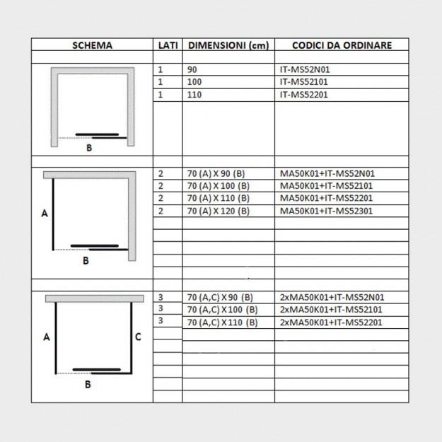 Possibili combinazioni porta-lato fisso